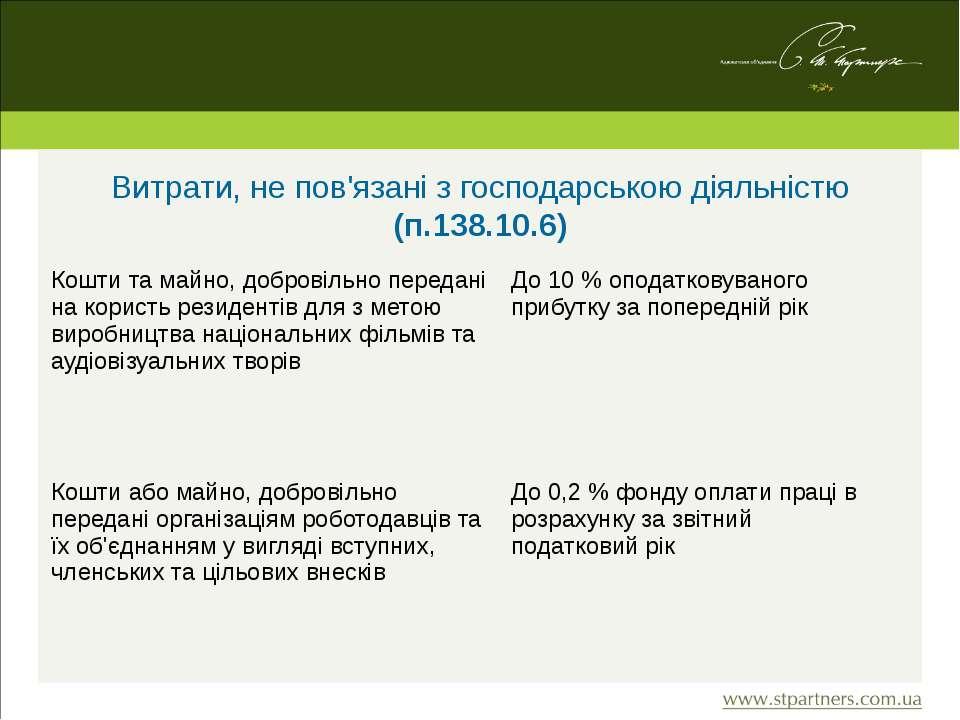 Витрати, не пов'язані з господарською діяльністю (п.138.10.6) Кошти та майно,...