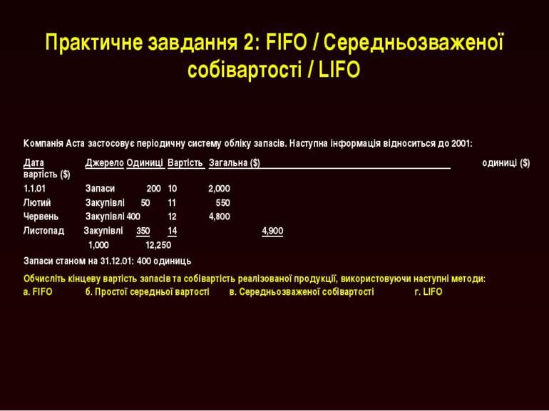 МСБО 2 Практичне завдання 2: FIFO / Середньозваженої собівартості / LIFO Комп...