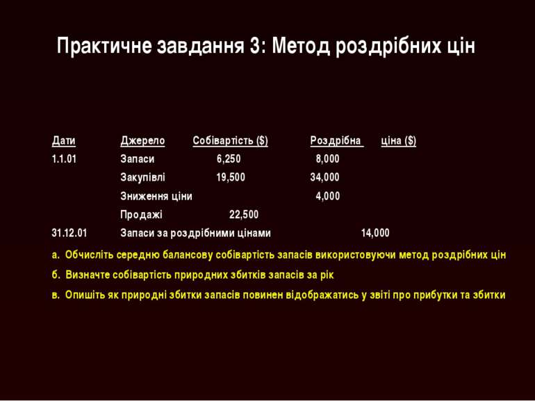 МСБО 2 Практичне завдання 3: Метод роздрібних цін Дати Джерело Собівартість (...