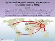 Реґіональні тенденції розвитку міжнародного товарного ринку у 2008р. КИТАЙ Пі...