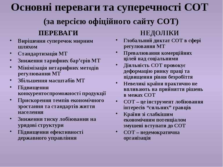Основні переваги та суперечності СОТ (за версією офіційного сайту СОТ) ПЕРЕВА...