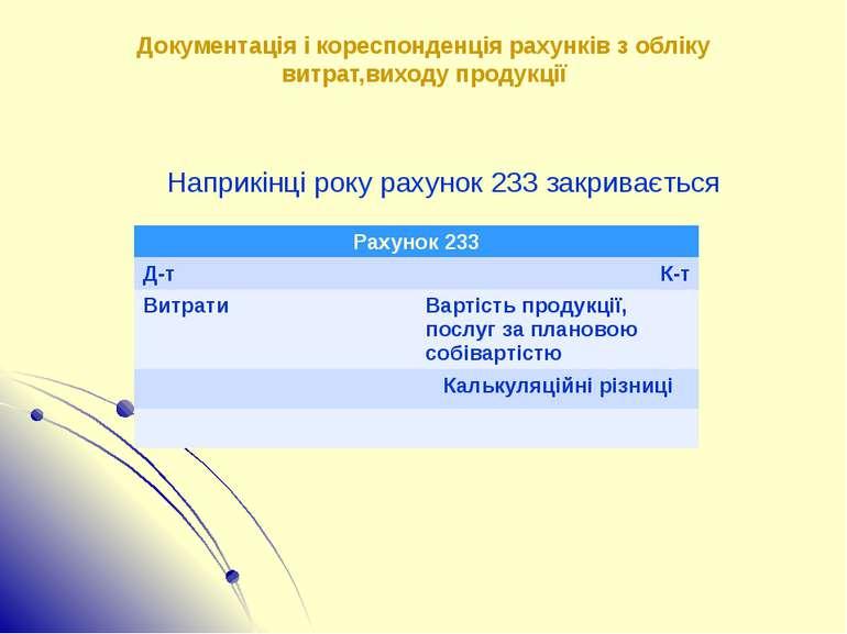Документація і кореспонденція рахунків з обліку витрат,виходу продукції Напри...