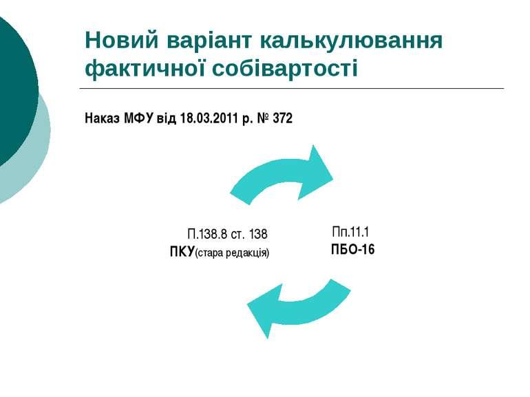 Новий варіант калькулювання фактичної собівартості Наказ МФУ від 18.03.2011 р...