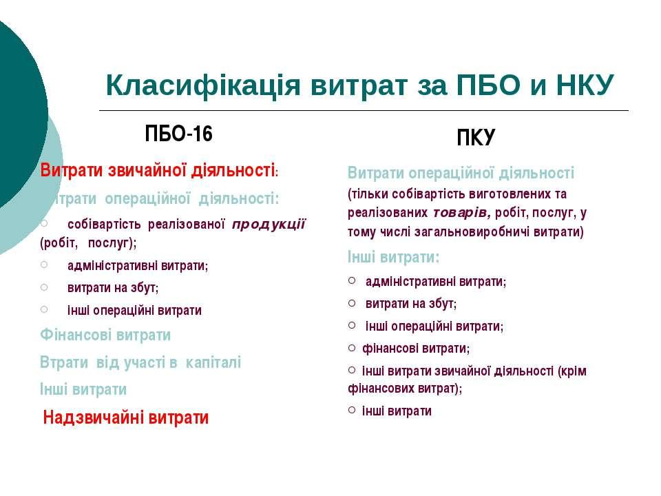 Класифікація витрат за ПБО и НКУ ПБО-16 Витрати звичайної діяльності: Витрати...