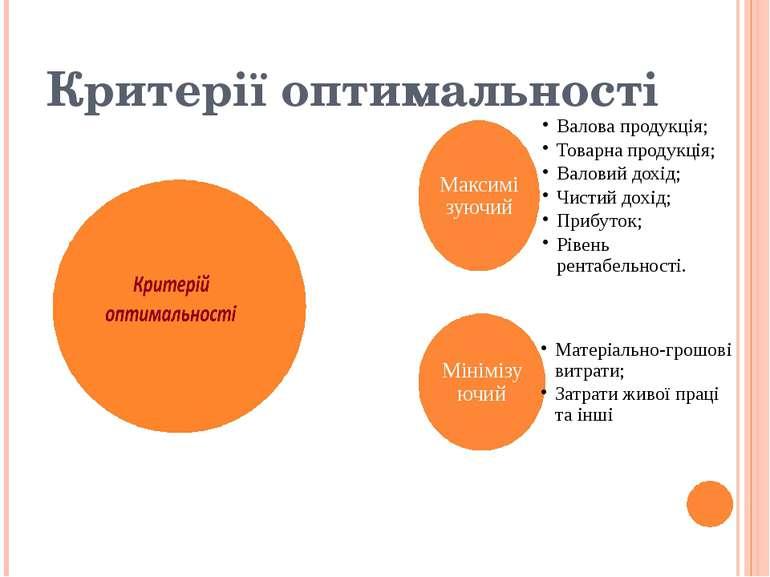 Критерії оптимальності