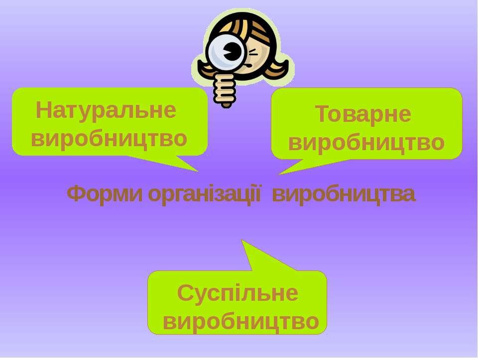 Форми організації виробництва Товарне виробництво Натуральне виробництво Сусп...
