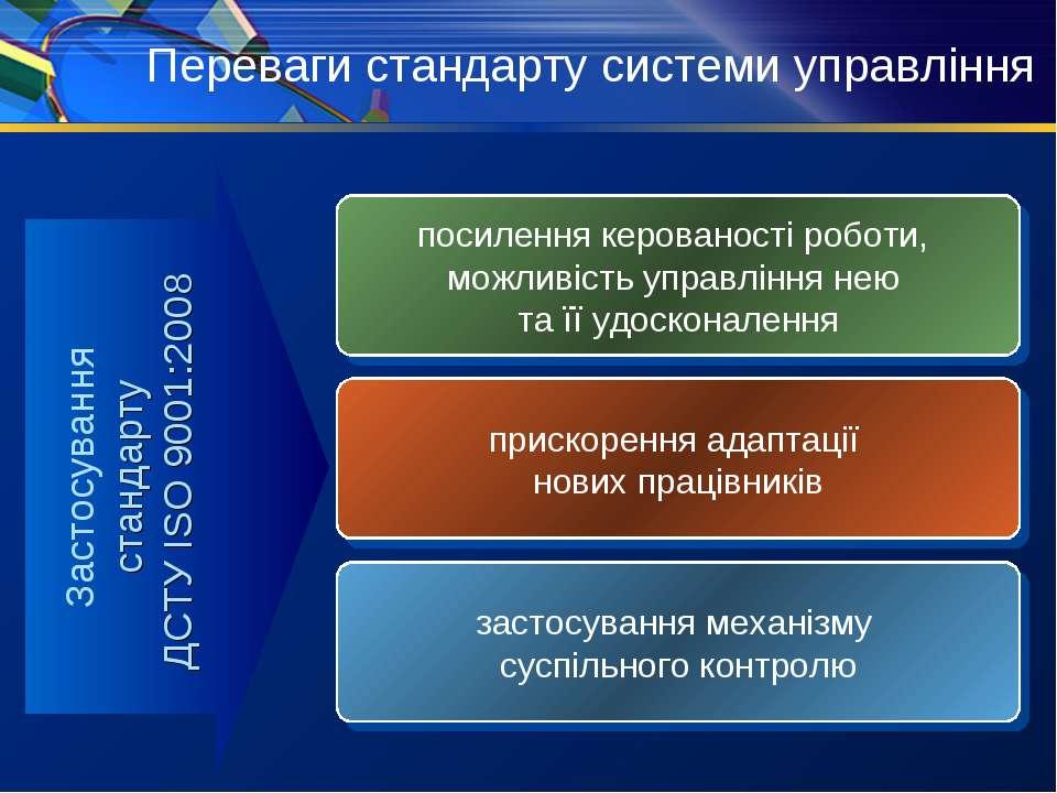 Переваги стандарту системи управління