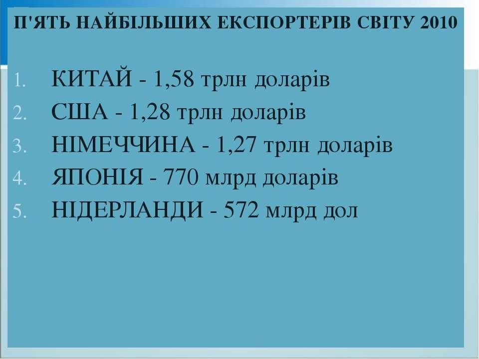П'ЯТЬ НАЙБІЛЬШИХ ЕКСПОРТЕРІВ СВІТУ 2010 КИТАЙ - 1,58 трлн доларів США - 1,28 ...