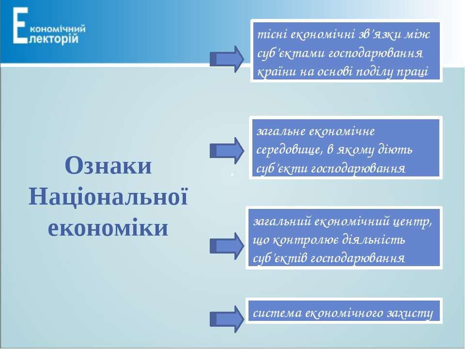тісні економічні зв'язки між суб'єктами господарювання країни на основі поділ...