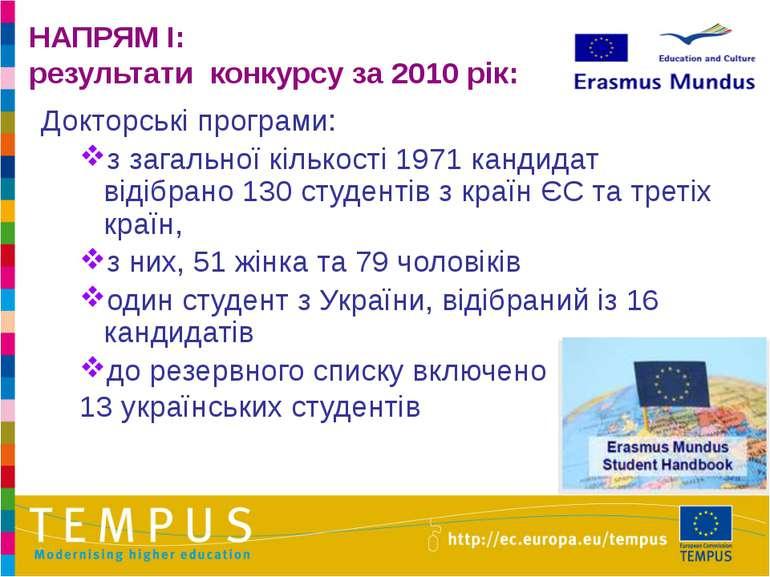 НАПРЯМ I: результати конкурсу за 2010 рік: Докторські програми: з загальної к...
