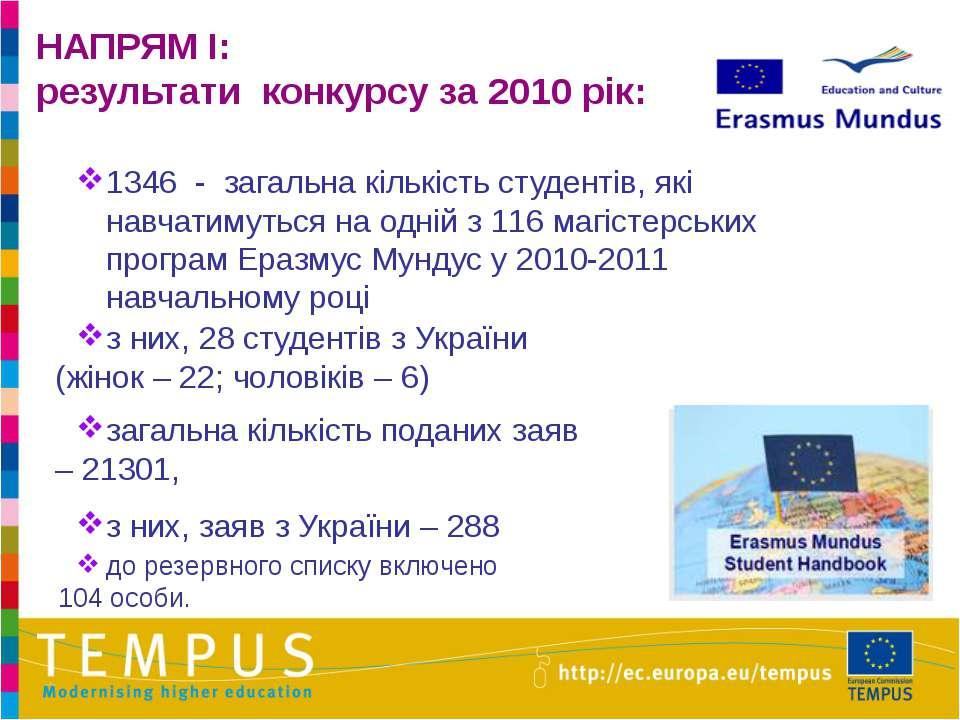 НАПРЯМ I: результати конкурсу за 2010 рік: 1346 - загальна кількість студенті...