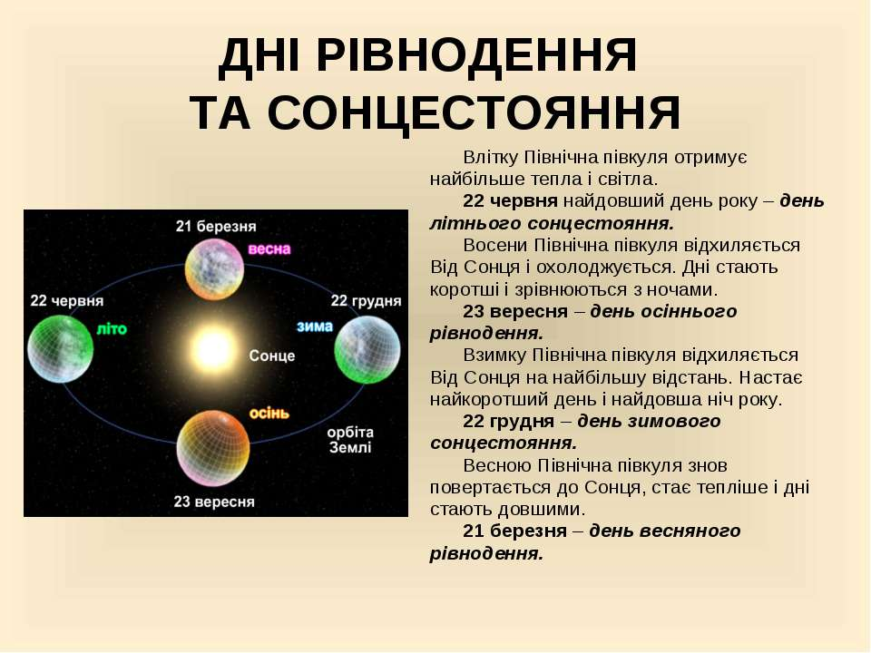 ДНІ РІВНОДЕННЯ ТА СОНЦЕСТОЯННЯ Влітку Північна півкуля отримує найбільше тепл...