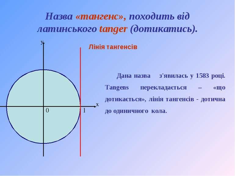 х у 1 0 Лінія тангенсів Назва «тангенс», походить від латинського tanger (дот...