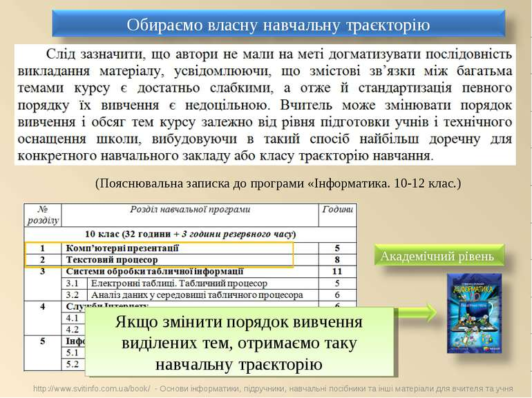 (Пояснювальна записка до програми «Інформатика. 10-12 клас.) Якщо змінити пор...