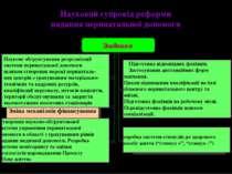 Операційні цілі ОЦ № 3 Підвищення якості та доступ- ності медичної допомоги О...