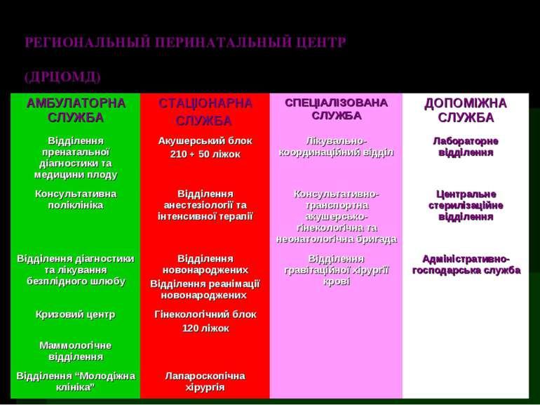 РЕГИОНАЛЬНЫЙ ПЕРИНАТАЛЬНЫЙ ЦЕНТР (ДРЦОМД)