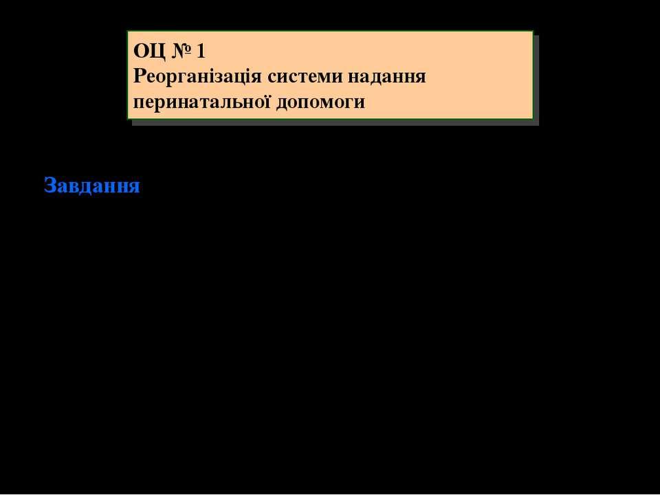 ОЦ № 1 Реорганізація системи надання перинатальної допомоги 1. Аудит (зовнішн...