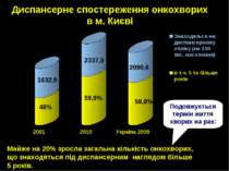Диспансерне спостереження онкохворих в м. Києві Подовжується термін життя хво...