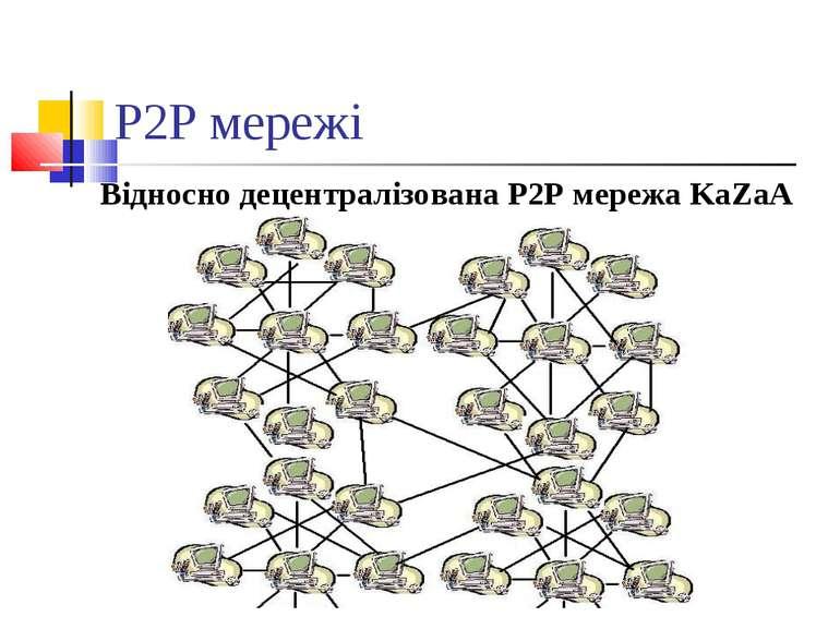 P2P мережі Відносно децентралізована P2P мережа KaZaA