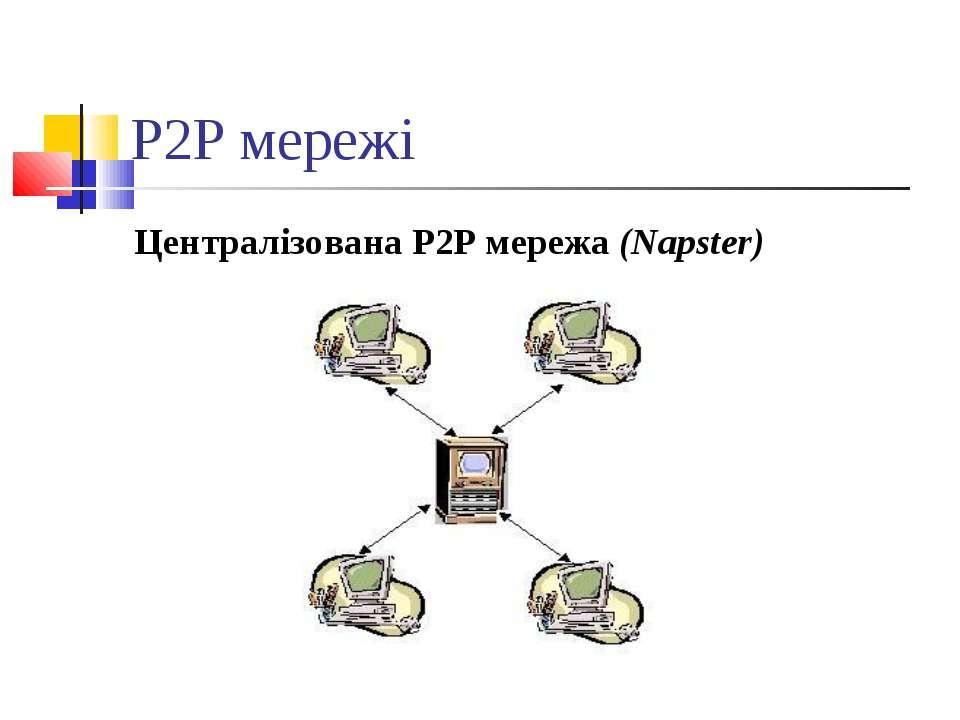 P2P мережі Централізована P2P мережа (Napster)