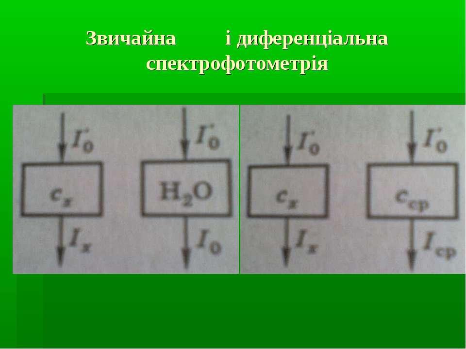 Звичайна і диференціальна спектрофотометрія