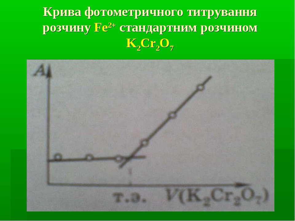 Крива фотометричного титрування розчину Fe2+ стандартним розчином K2Cr2O7