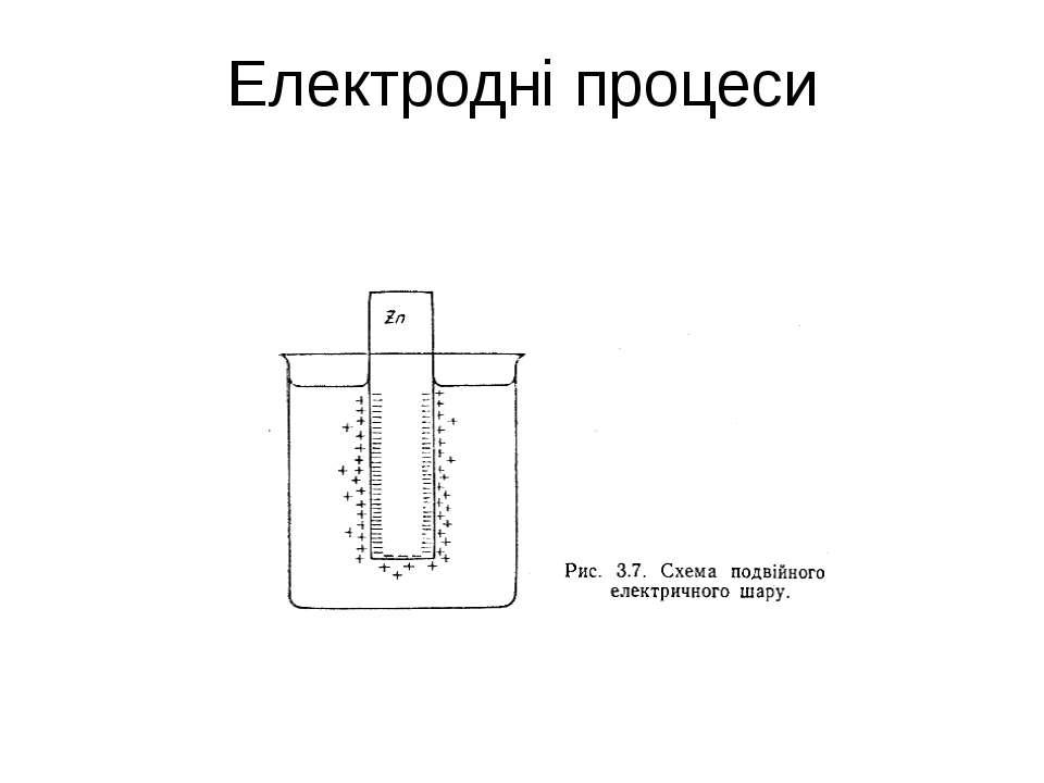 Електродні процеси