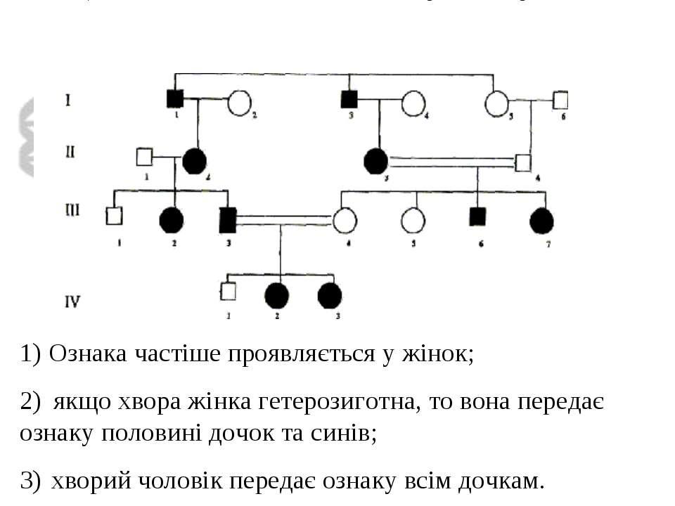 2) Х-зчеплене домінантне успадкування:    1) Ознака частіше проявляється у...