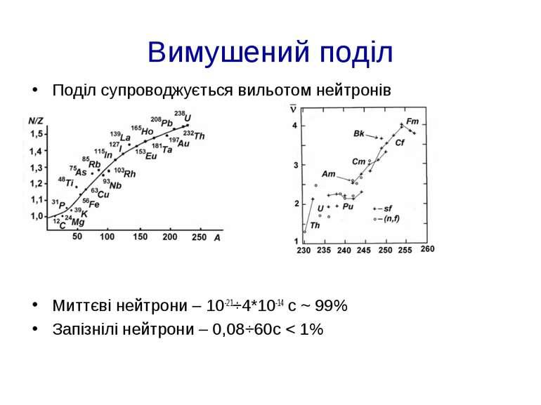Вимушений поділ Поділ супроводжується вильотом нейтронів Миттєві нейтрони – 1...