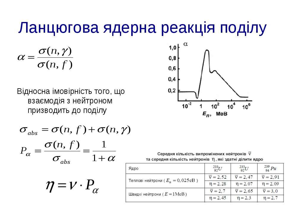 Ланцюгова ядерна реакція поділу Відносна імовірність того, що взаємодія з ней...