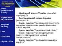 Цивільний кодекс України (глава 58 параграф 6) Господарський кодекс України (...