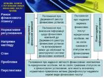 Лізингодпавці – фінансові компанії Лізингодавці – нефінансові установи Положе...