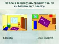 На плані зображують предмет так, як ми бачимо його зверху. Кімната План кімнати