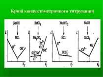Криві кондуктометричного титрування
