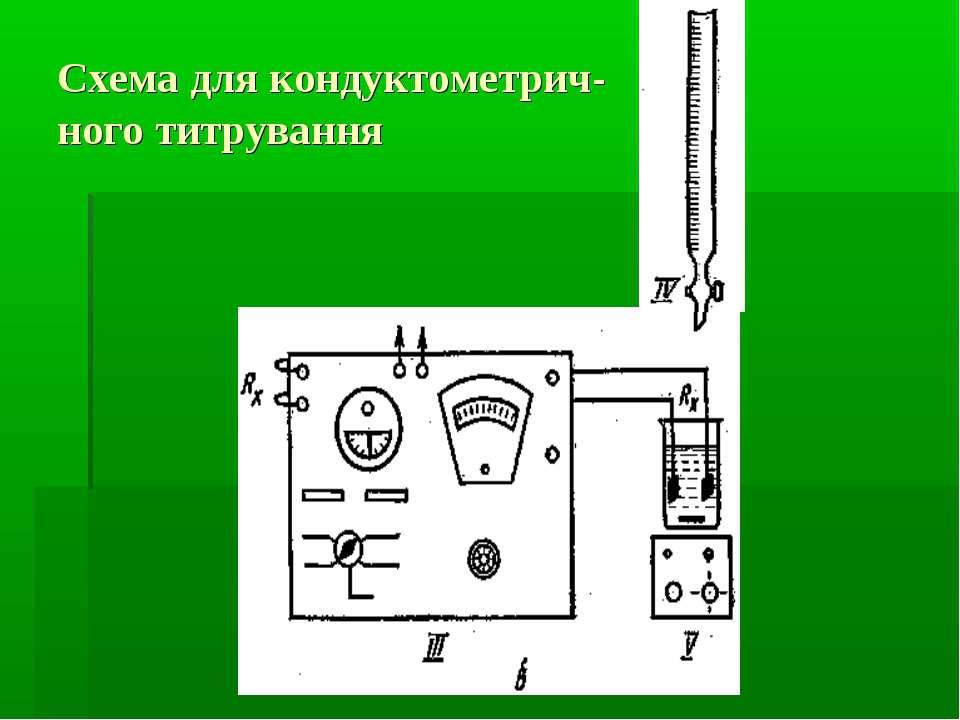 Схема для кондуктометрич- ного титрування