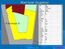 Житлові будинки Слайд 50 © С. Костріков, 2012