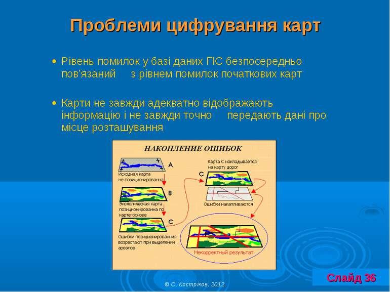 Проблеми цифрування карт © С. Костріков, 2012 Слайд 36