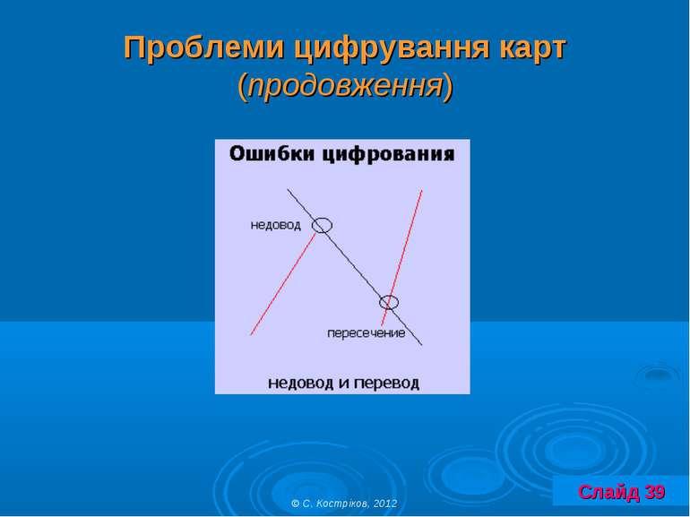 Проблеми цифрування карт (продовження) © С. Костріков, 2012 Слайд 39