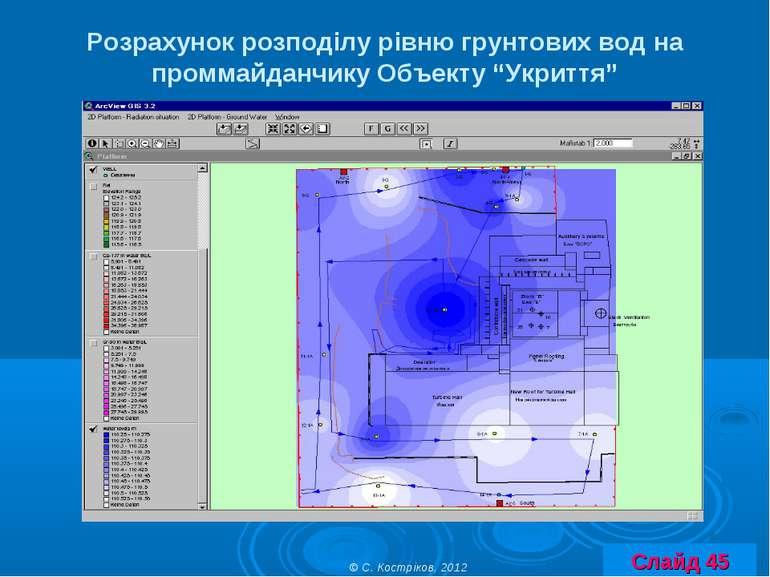 """Розрахунок розподілу рівню грунтових вод на проммайданчику Объекту """"Укриття"""" ..."""