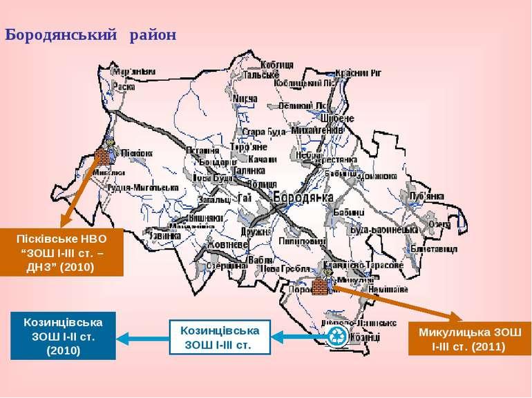 Бородянський район Козинцівська ЗОШ І-ІІ ст. (2010) Козинцівська ЗОШ І-ІІІ ст...