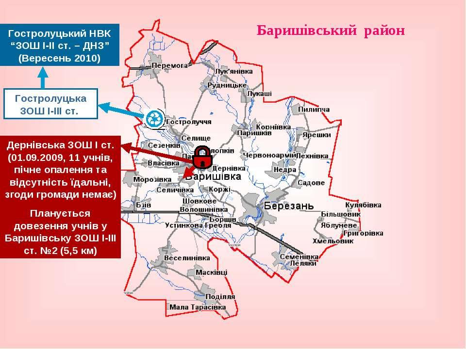 Баришівський район Дернівська ЗОШ І ст. (01.09.2009, 11 учнів, пічне опалення...