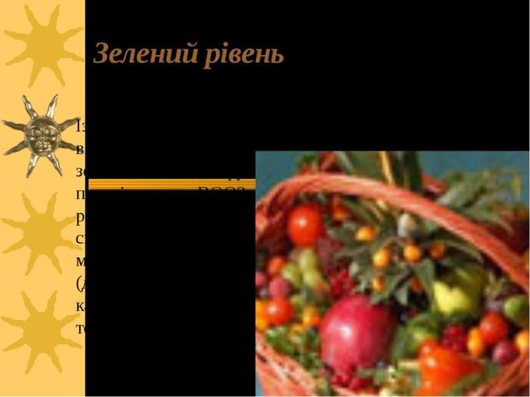 Зелений рівень Із продуктів, що входять до верхнього зеленого шару піраміди, ...