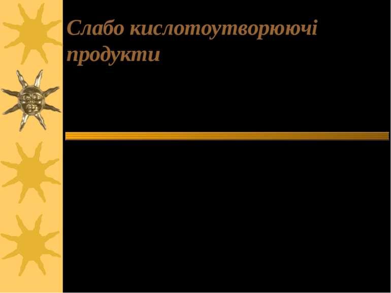 Слабо кислотоутворюючі продукти Сир домашній Сметана Горіхи Продукти з муки г...