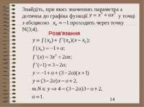 Знайдіть, при яких значеннях параметра а дотична до графіка функції у точці з...