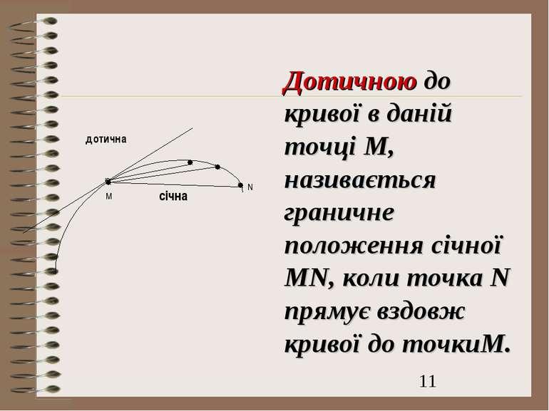 N дотична січна M Дотичною до кривої в даній точці M, називається граничне по...