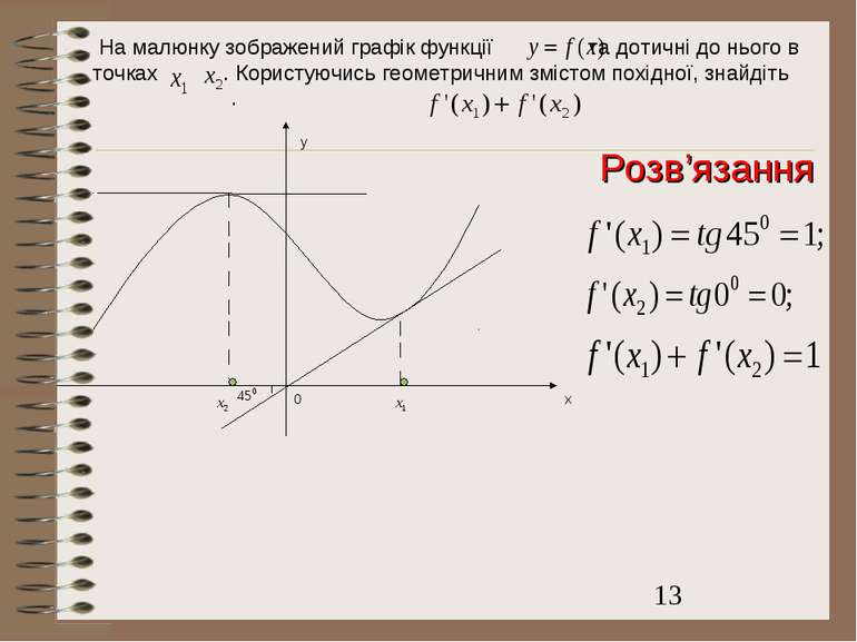 На малюнку зображений графік функції та дотичні до нього в точках . Користуюч...