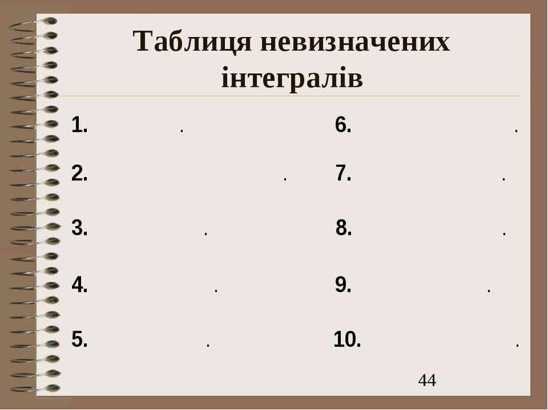 Таблиця невизначених інтегралів