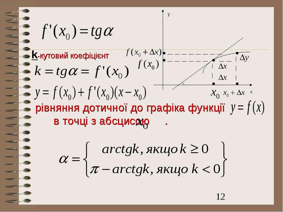 y x k-кутовий коефіцієнт рівняння дотичної до графіка функції в точці з абсци...