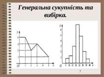 Генеральна сукупність та вибірка.