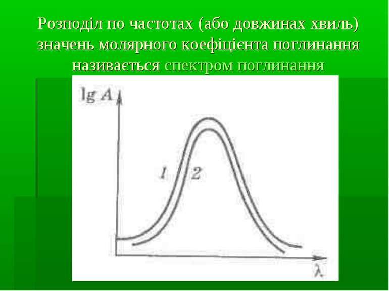 Розподіл по частотах (або довжинах хвиль) значень молярного коефіцієнта погли...